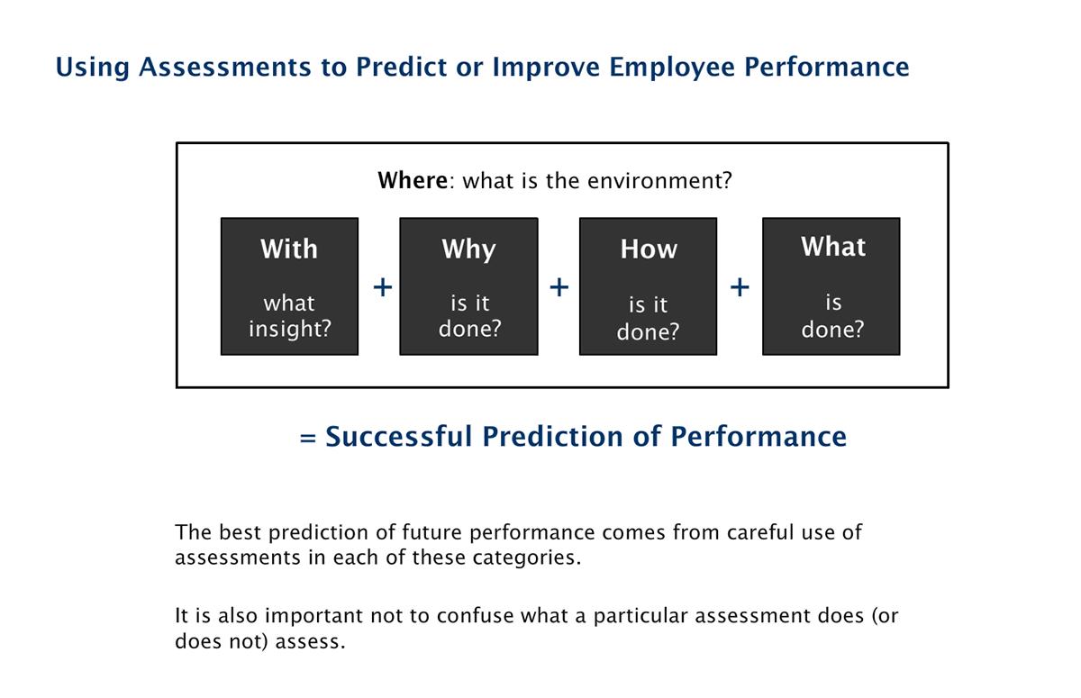 Understanding_Assessments_10