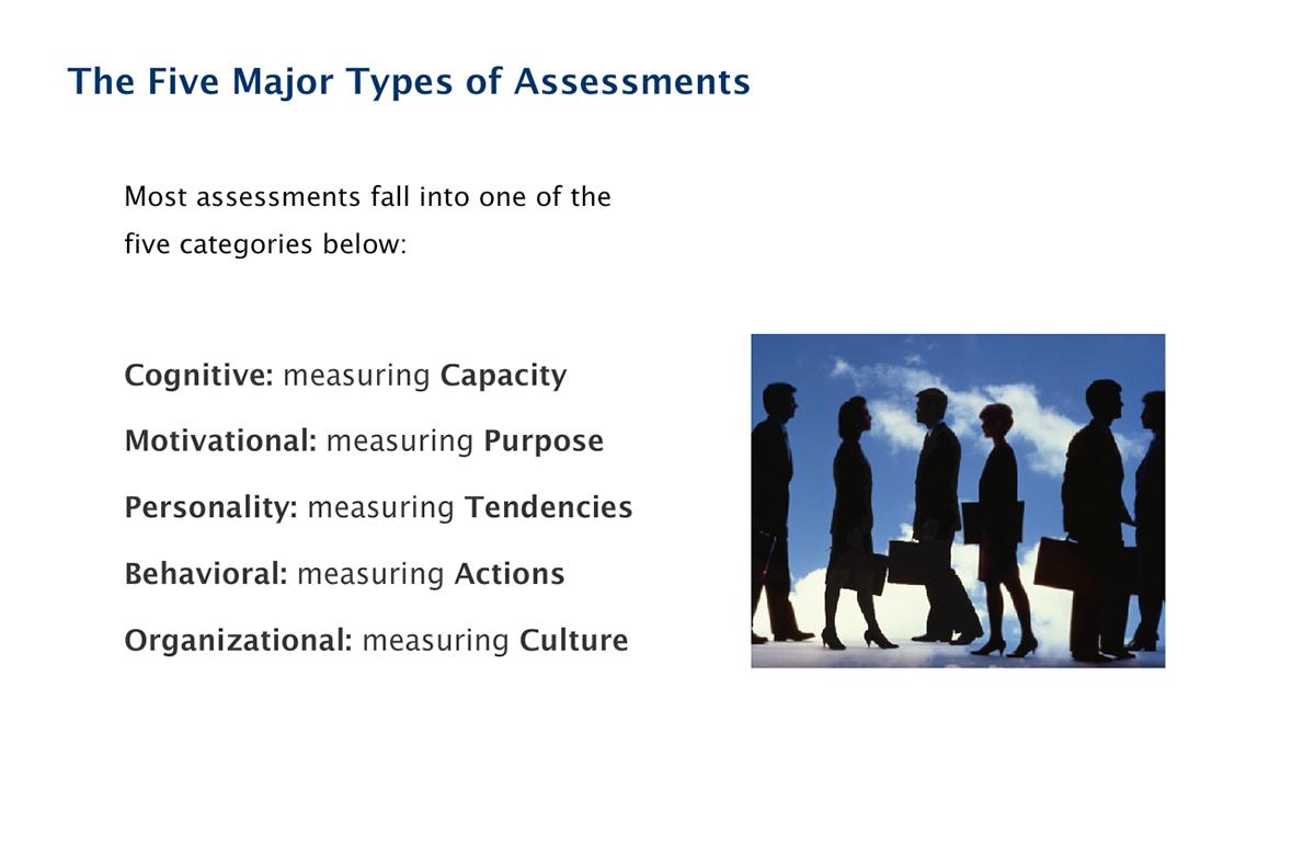 Understanding_Assessments_3