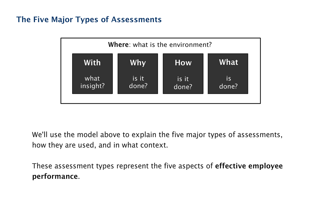 Understanding_Assessments_4