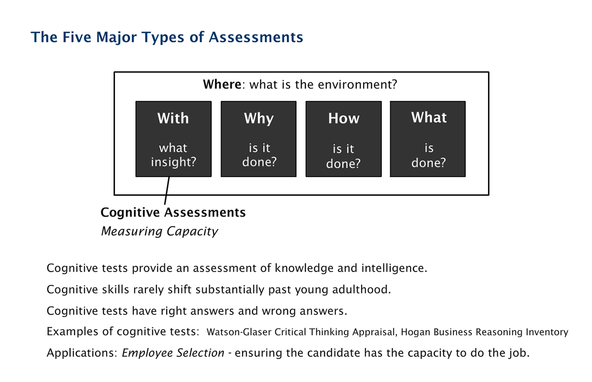 Understanding_Assessments_5