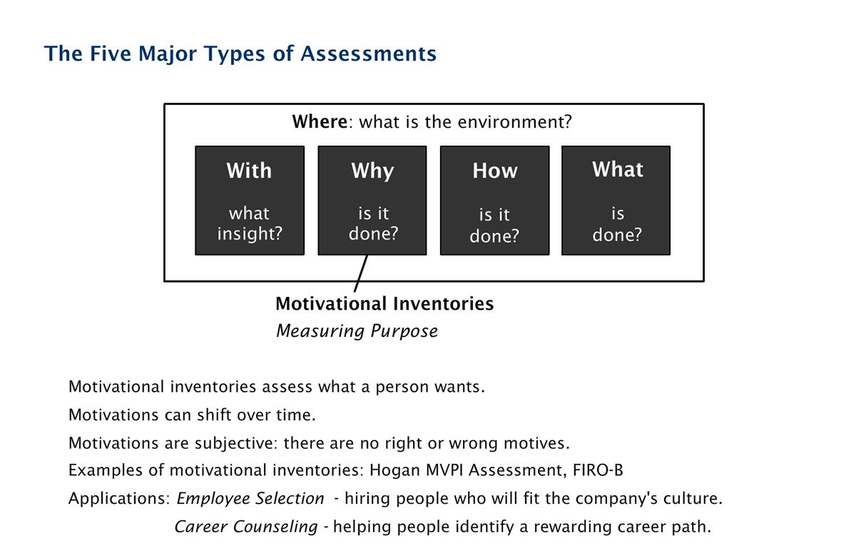 Understanding_Assessments_6
