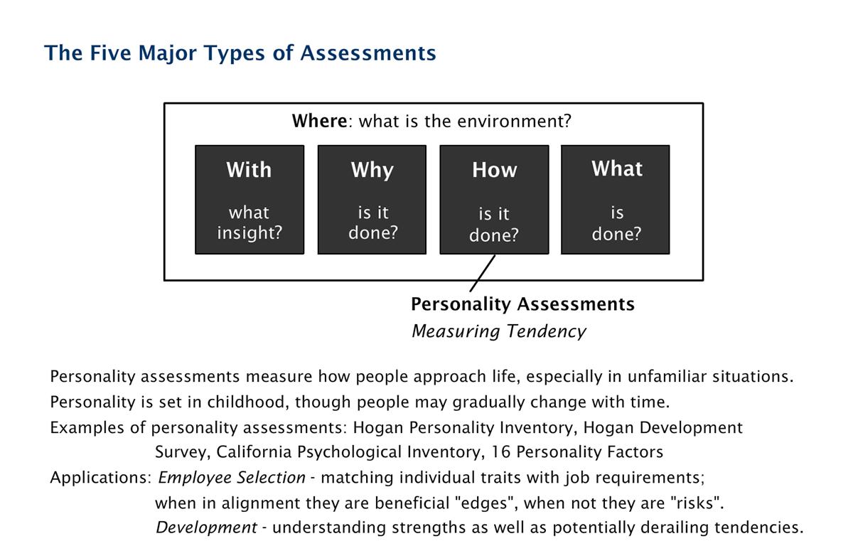 Understanding_Assessments_7