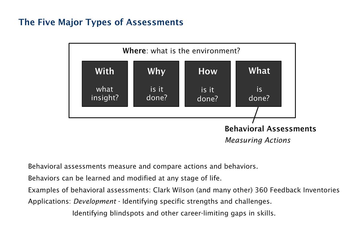 Understanding_Assessments_8