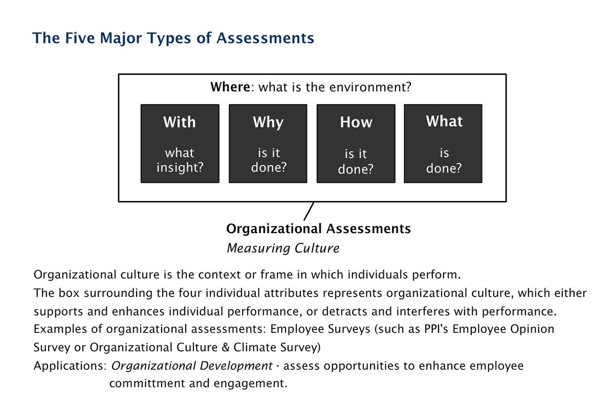 Understanding_Assessments_9
